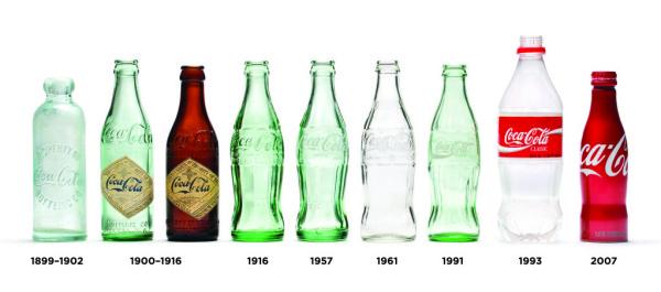 история изменения бутылки кока-колы