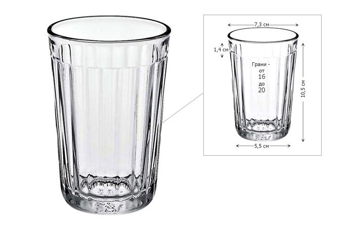 11 сентября 1943 года был выплавлен первый советский граненый стакан.