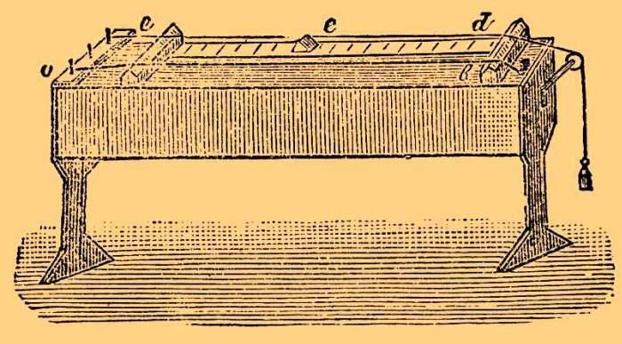 Монохорд. Инструмент с одной струной, которая могла пережиматься в разных местах.