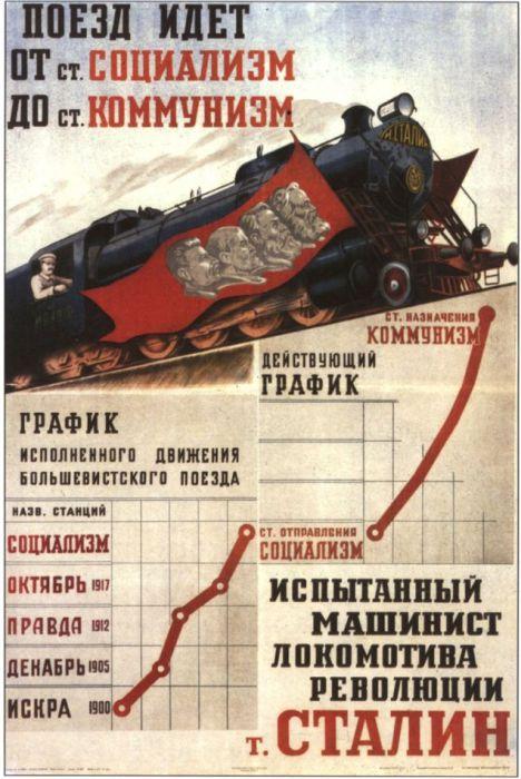 Плакат СССР. Соколов-Скаля П.
