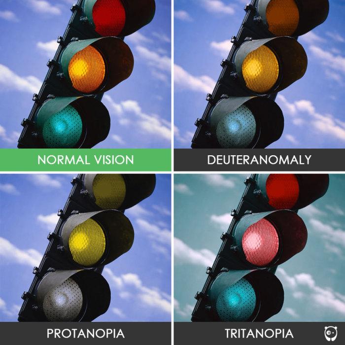 Красный - жёлтый - зелёный - это просто? Не сказал бы!