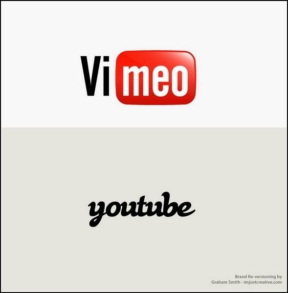 Youtube и Vimeo в стиле друг друга