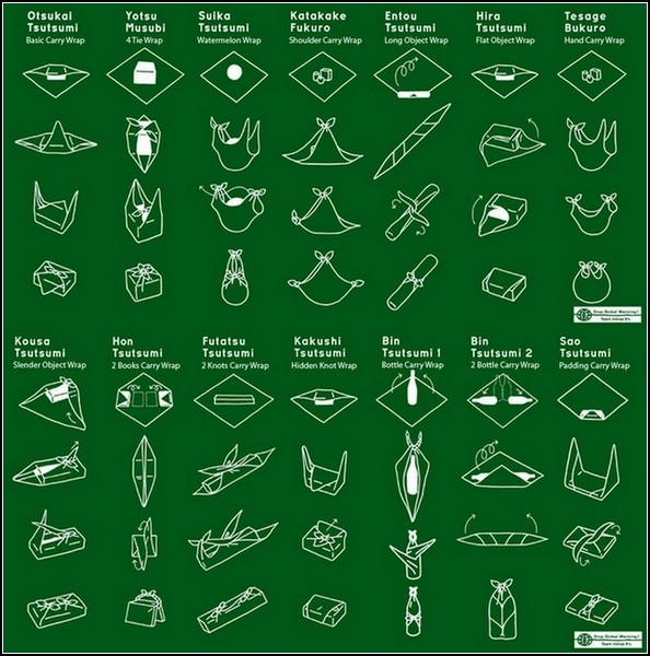 Примеры и схемы сворачивания furoshiki