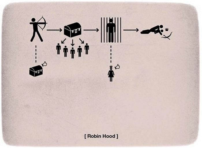 *Робин Гуд* в арт-проекте Shortology