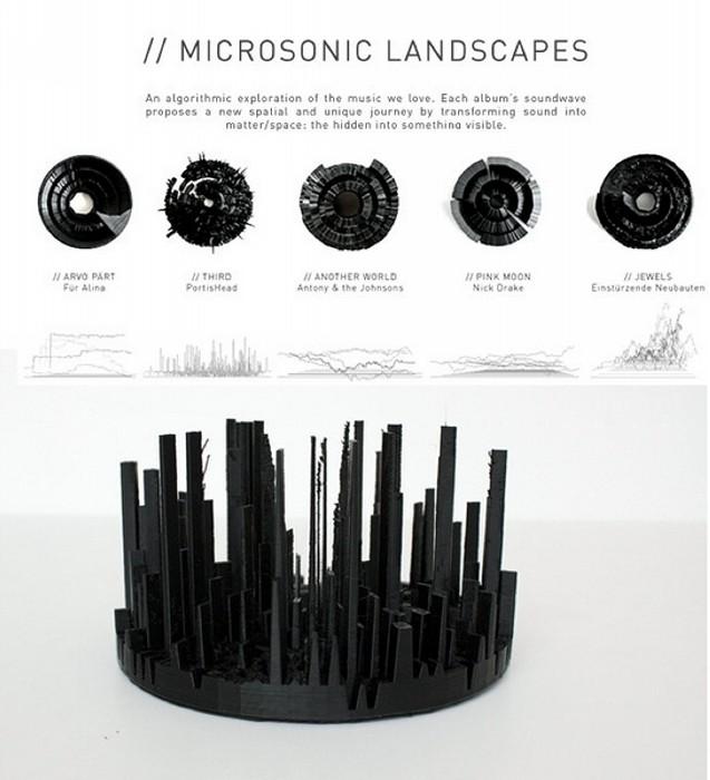 Визуализации музыкальных альбомов в арт-проекте Microsonic Landscapes