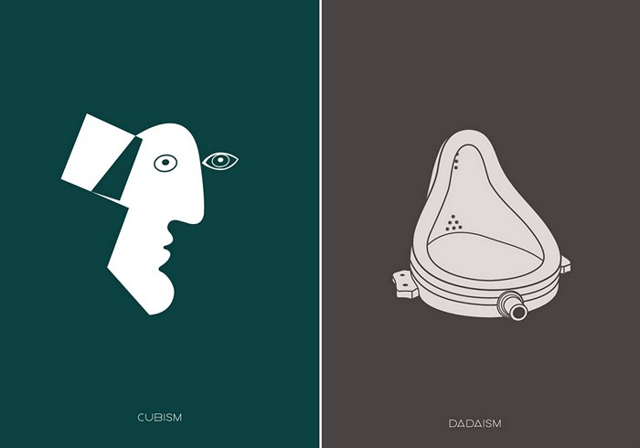 Кубизм и дадаизм, интерпретация Outmane Amahou