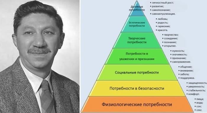 Абрахам Маслоу и пирамида, которую он на самом деле не создавал | Фото: psychologos.ru и family-and-i.com