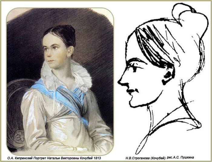 На портрете кисти О. Кипренского Наталье 12 лет, именно в этом возрасте она впервые увидела Пушкина | Фото: art-piece.ru
