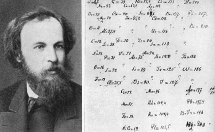 Таблица химических элементов, выполненная Менделеевым, 1869 | Фото: onerusnews.ru