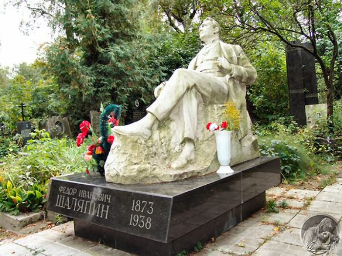 Могила Федора Шаляпина