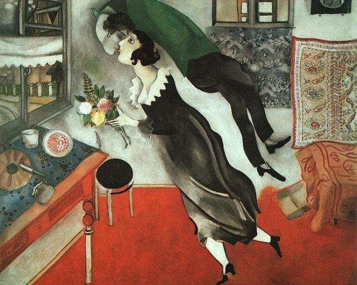 Марк Шагал. День рождения, 1915