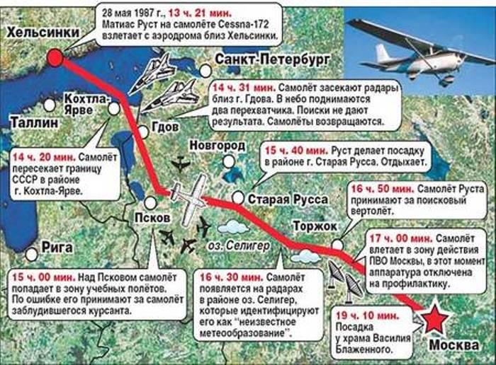 Карта-схема полета Руста | Фото: mediaspy.ru