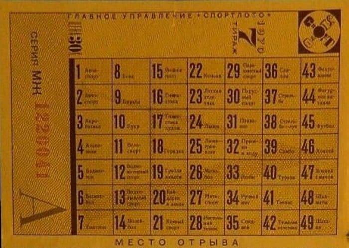 Карточка *Спортлото*, 1970 | Фото: pikabu.ru