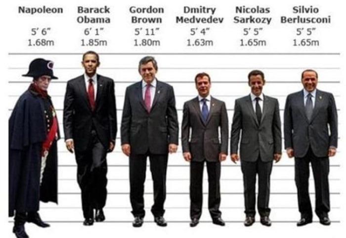 Рост мировых лидеров