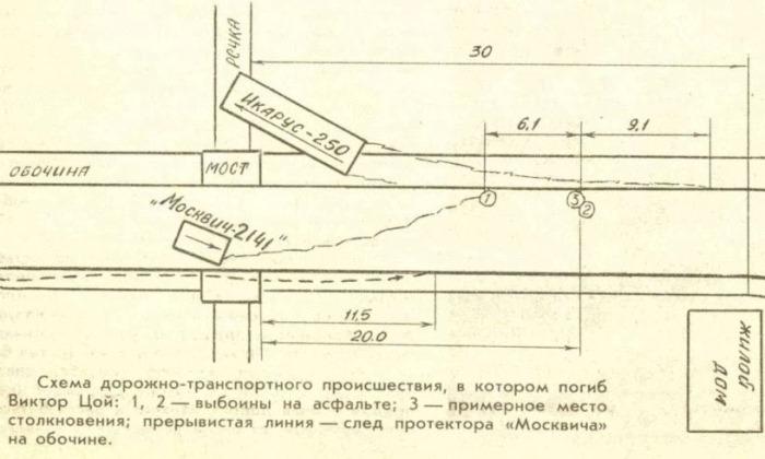Примерная схема аварии | Фото: kinomannia.ru
