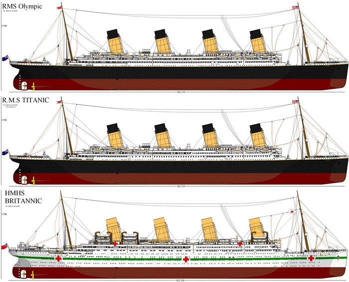 Три океанских лайнера – *Олимпик*, *Титаник* и *Британик*