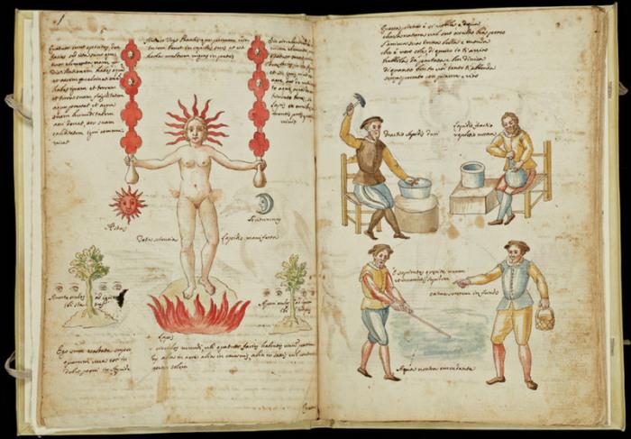 Аллегория на «дистилляцию», акварель из «Книги алхимических формул» 1606 года. | Фото: atlasobscura.com.