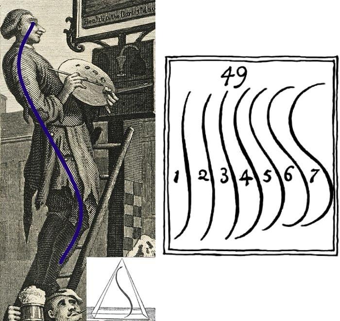 Человек, рисующий вывеску, и разные линии красоты. | Фото: uk.wikipedia.org.