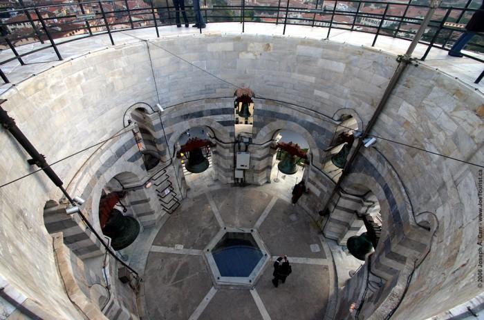 Колокола на Пизанской башне. | Фото: archive.joetourist.ca.