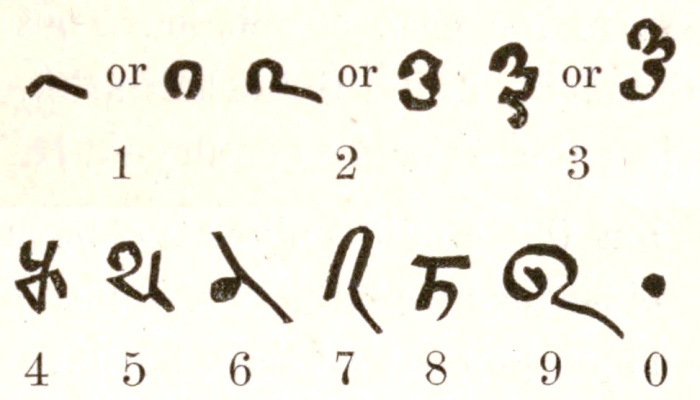 Обозначение цифр в манускрипте Бакшали. | Фото: upload.wikimedia.org.