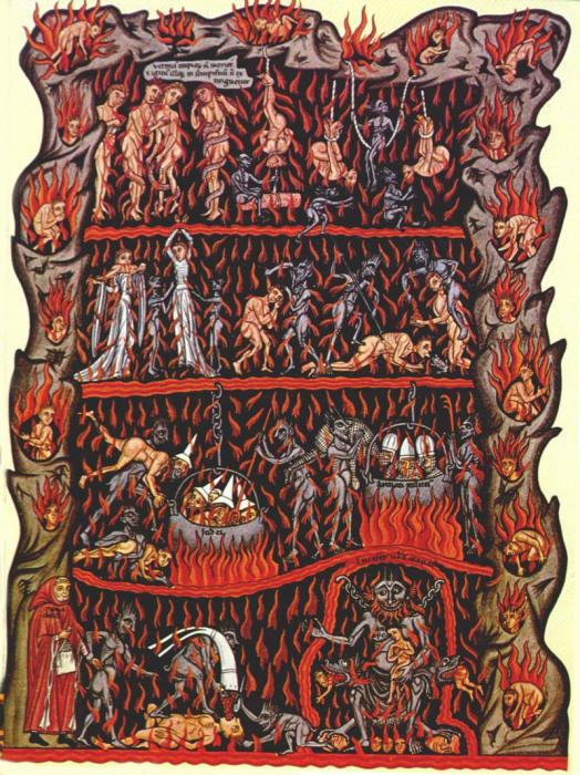 Картина ада в книге «Сад утех» 1180 года. | Фото: en.wikipedia.org.