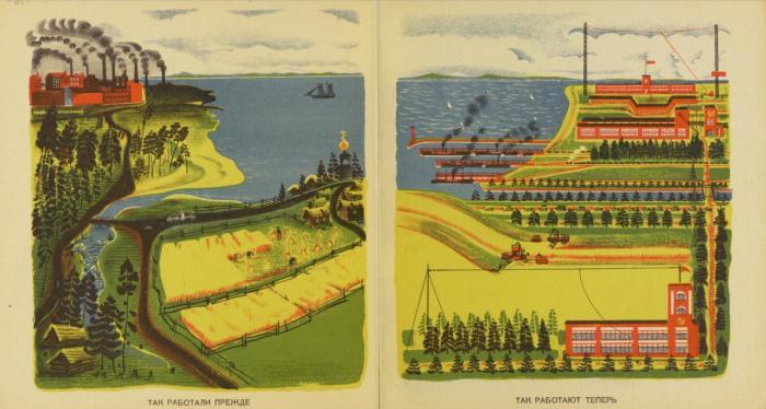 Разворот тетради с картинками «Что мы строим», в которой рассказывается о промышленности, сельском хозяйстве и природных ресурсах СССР, 1930 год. | Фото: pudl.princeton.edu.