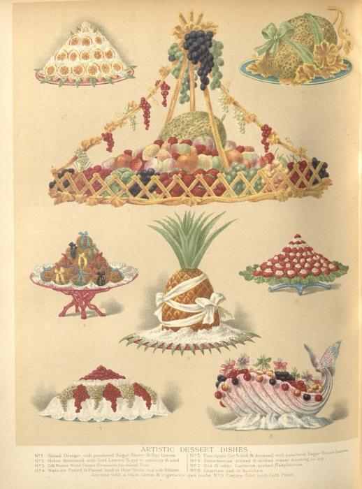 Иллюстрации «художественных десертных блюд». | Фото: nyamcenterforhistory.org.