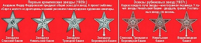 История кремлевских звезд./ Фото: monk.com.ua