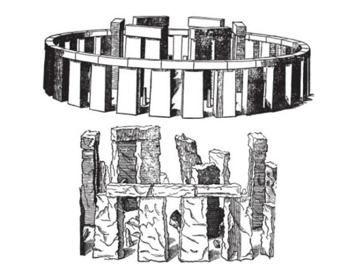 Изображение Стоунхенджа из книги «СтоунХенг, восстановленный вид», авторства Иниго Джонса (предположительно). / Фото: www.k2x2.info
