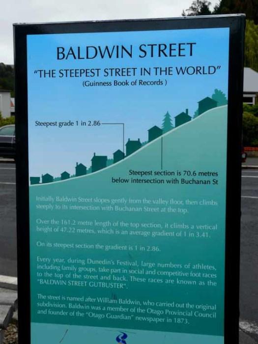 По улице стоят таблички, рассказывающие о её уникальности. / Фото: www.etotam.com