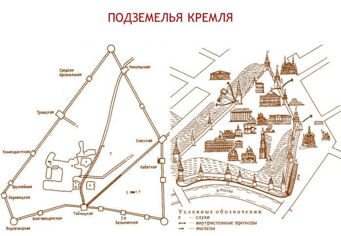 Схема подземелий Кремля. / Фото: www.liveinmsk.ru