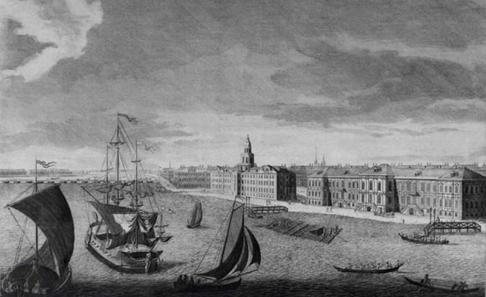 Все эти здания принадлежали Академии наук в начале 18-го века. Слева – Кунсткамера.  / Фото: www.zin.ru