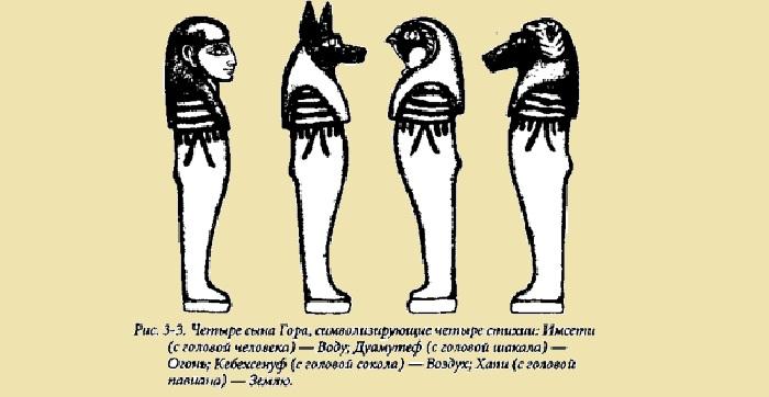 Сыновья бога Гора, олицетворяющие четыре стихии и четыре стороны света.