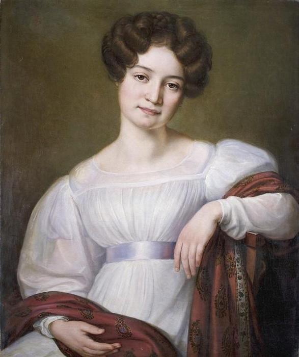 Раевская Мария Николаевна.