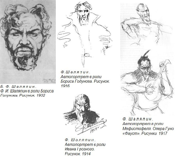 Зарисовки сценических образов, которых играл великий Шаляпин.