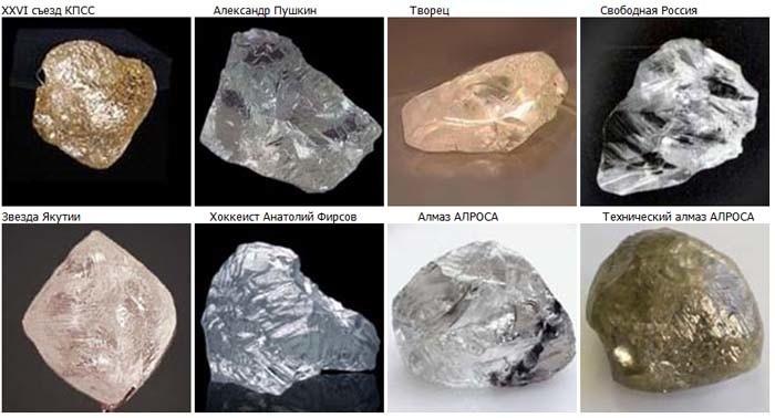 Крупные алмазы, найденные в России