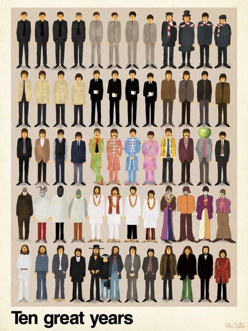 Иллюстрация, демонстрирующая изменение стиля знаменитой ливерпульской четверки за десятилетие...