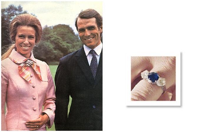 Принцесса Анна и Марк Филлипс, 1973 год