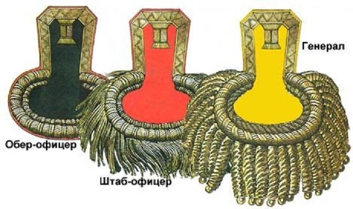 Эполеты образца 1809г.