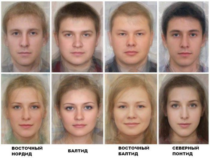 Типы внешности русских/ источник http://finbahn.com