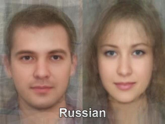 Усреднённая внешность русских мужчины и женщины/источник https://cont.ws