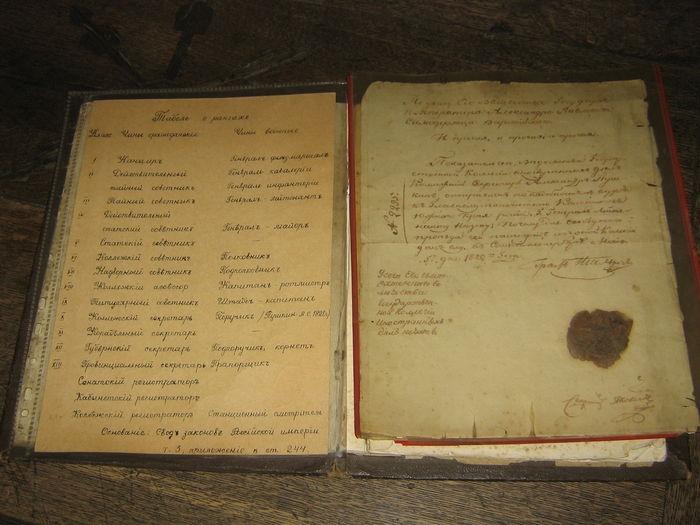 Табель о рангах, введенный Петром I./Фото: www.memotest.ru