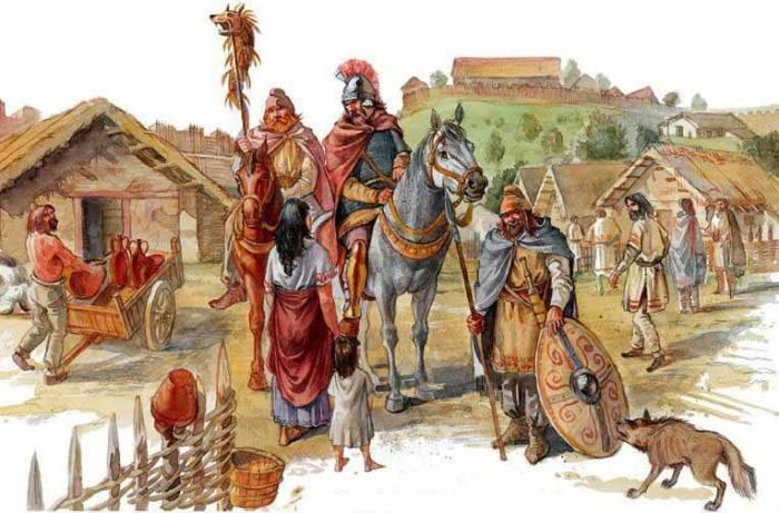 Племена даков