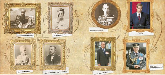 Все нынешние прямые наследники британской короны являются прямыми потомками русского царя Николая I по отцовской линии./Фото: im8.kommersant.ru