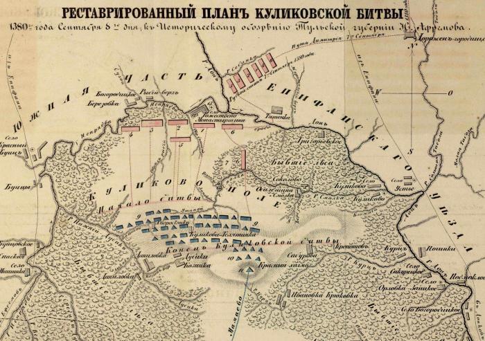 Классическая дореволюционная схема Куликовской битвы