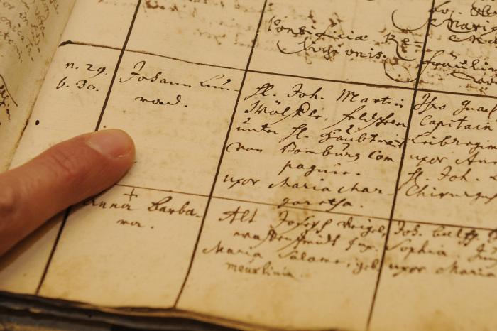 Метрическая книга с записями актов гражданского состояния