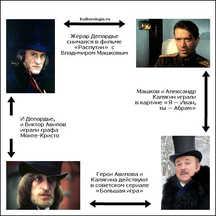 А ещё Виктор Авилов вместе с Владимировым Машковым играл в странной картине Огни зелёной козы
