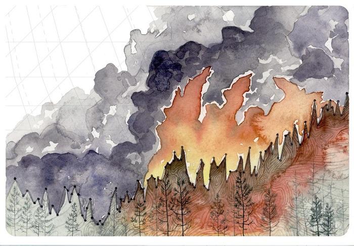 Линия верхушек деревьев составляет график увеличения количества лесных пожаров из-за того, что среднегодовая температура сильно поднялась, и летом во многих местах стало намного жарче.