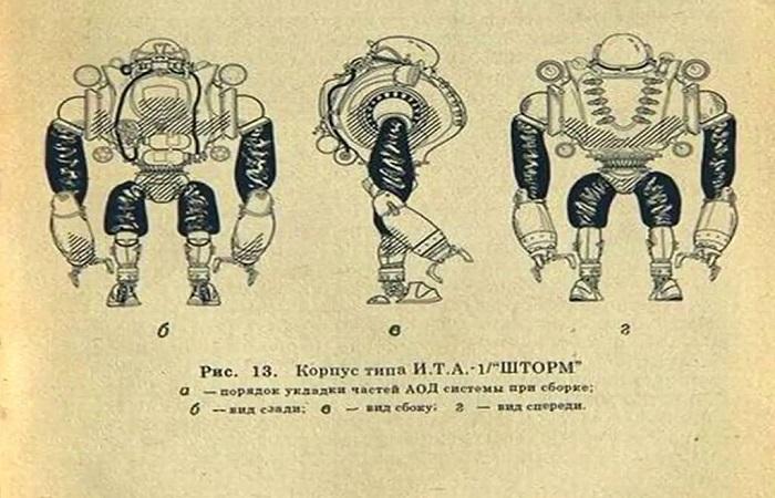 Безумные эксперименты в СССР: настоящие и выдуманные.