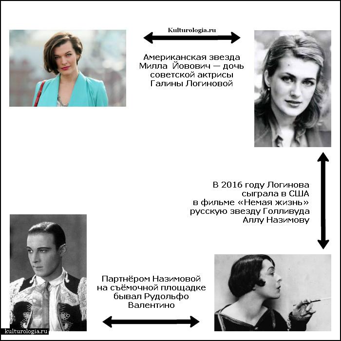 Короче, всех объединил Голливуд: и русских, и итальянца
